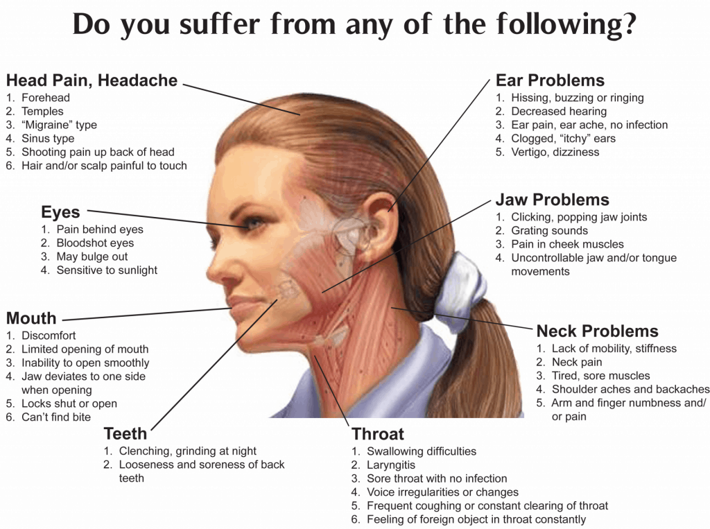 Jaw clicking due to TMJ pain from tight shoulders, neck and face muscles