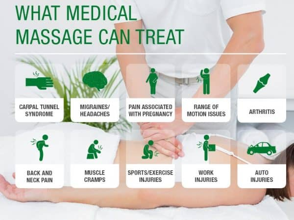 benefits of massage to present to insurance companies when trying to claim on your policy
