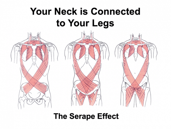 Treating lower back pain with your neck massage
